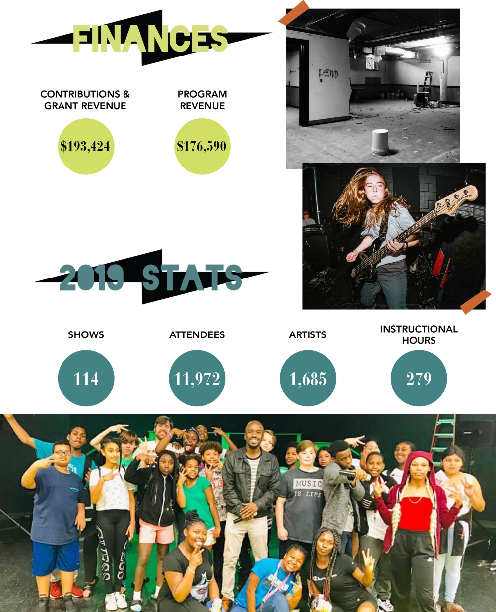 Catalyst Music_2019-Annual-Report-Pages-3